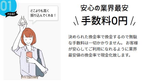 2.安心の業界最安手数料ゼロ円!