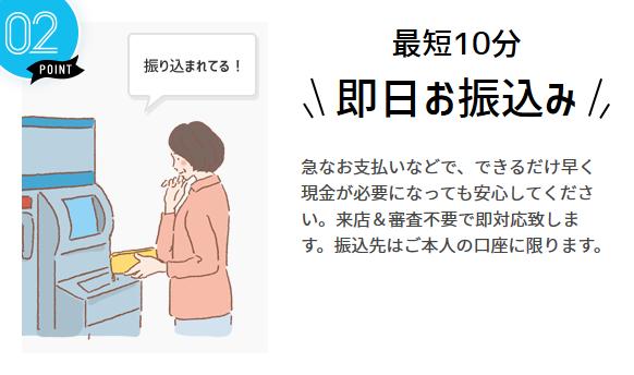 【2】入金スピード