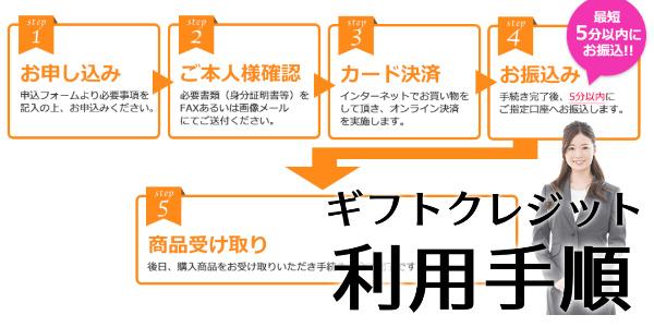 ギフトクレジットの利用方法・手順