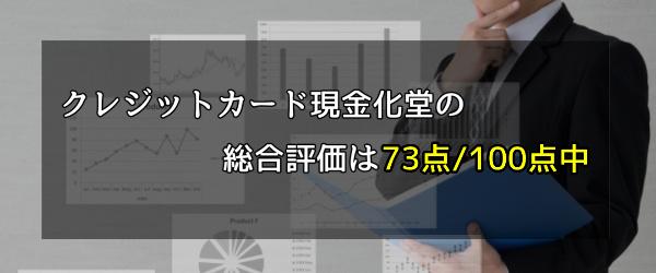 クレジットカード現金化堂の総合評価は(73点/100点中)