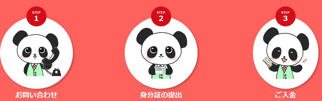 Switch【スイッチ】の利用手順は簡単3ステップ